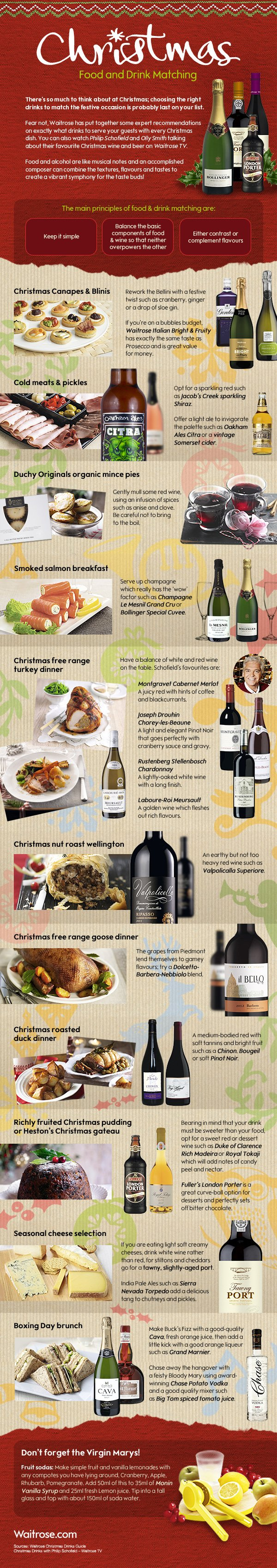 Festive Food and Wine Matching Guide