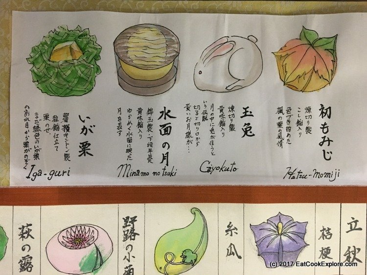 Chart of different types of wagashi Japanese sweets